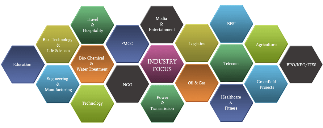 information technology in hospitality industry Hospitality industry systems defined information technology essay hotel industry while hotels have been in existence since ancient times, the modern hotel traces back to the advent of railroad travel.